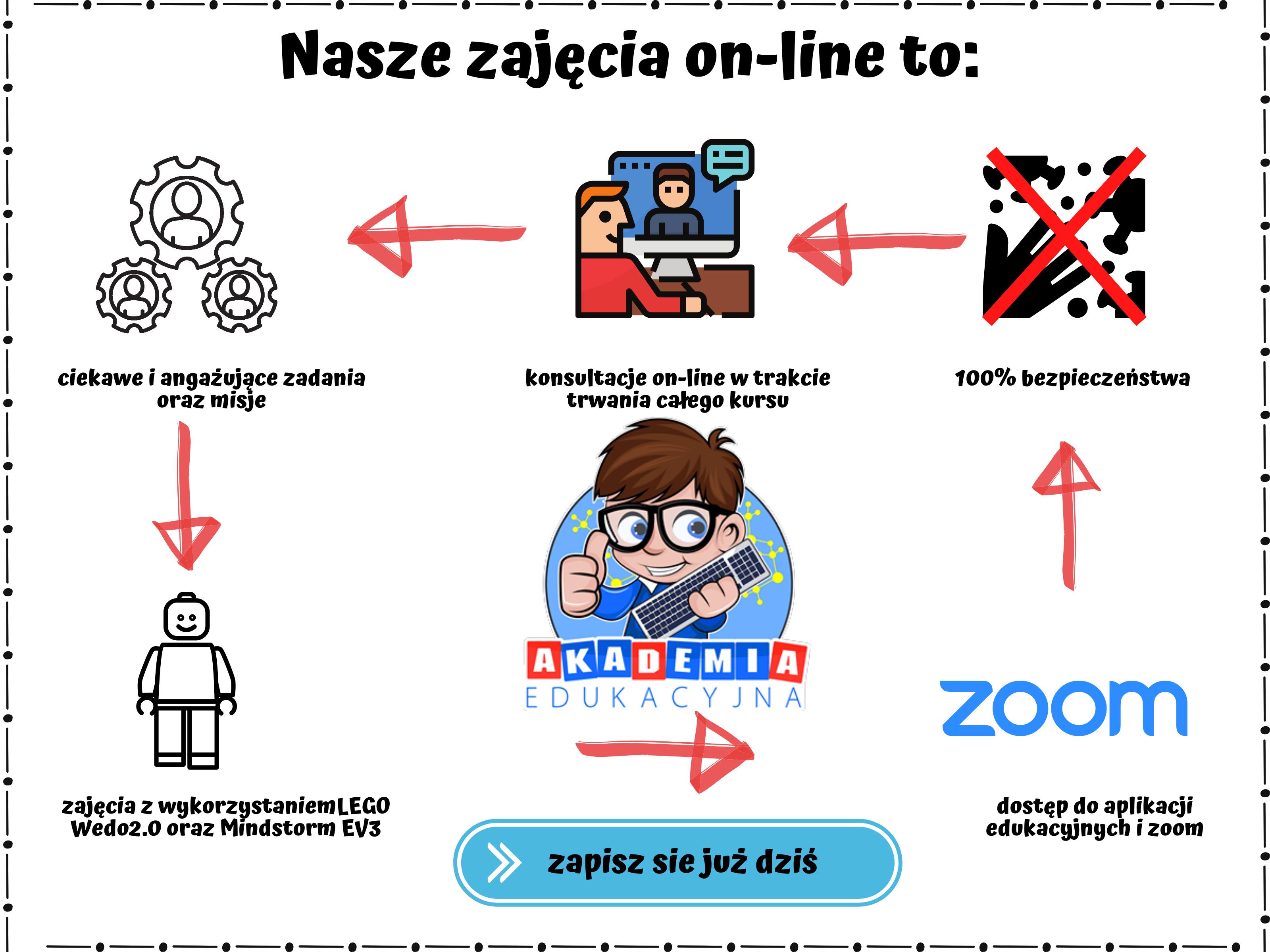 dostep do aplikacji edukacyjnych i zoom 1